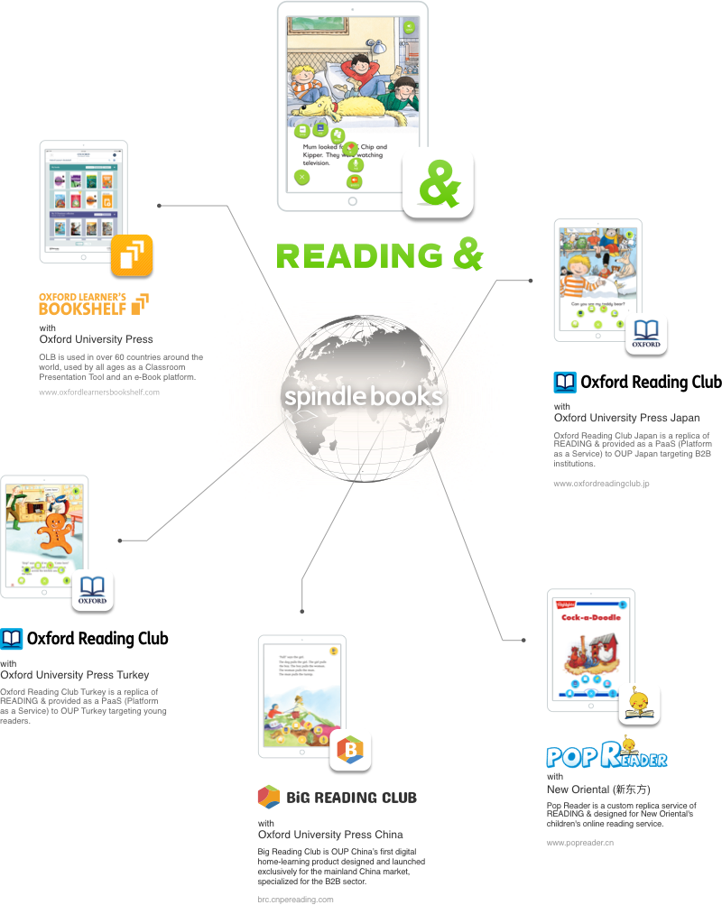 reading n